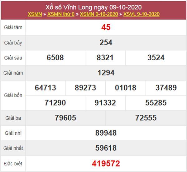 Thống kê XSVL 16/10/2020 chốt lô VIP Vĩnh Long thứ 6