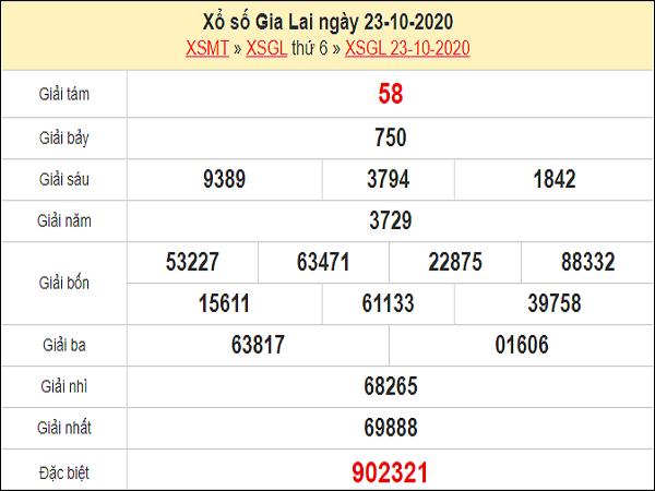 Phân tích XSGL 30/10/2020