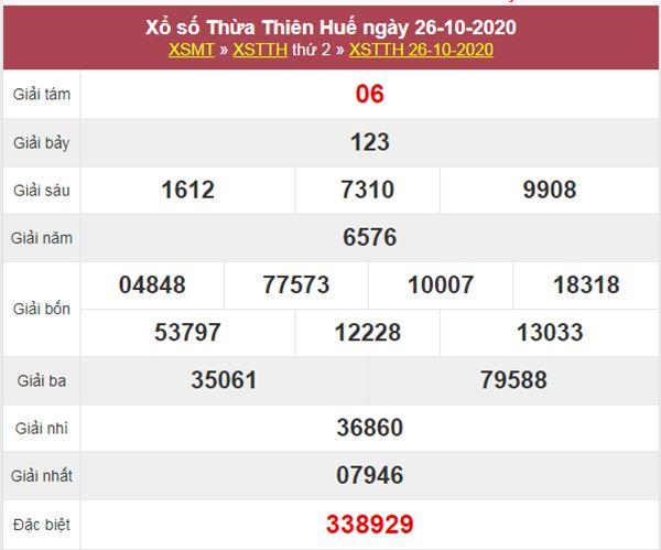 Soi cầu XSTTH 2/11/2020 chốt lô số đẹp Huế thứ 2 chuẩn xác
