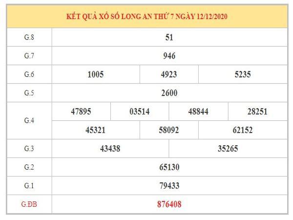 Nhận định KQXSLA ngày 19/12/2020 dựa trên kết quả kì trước
