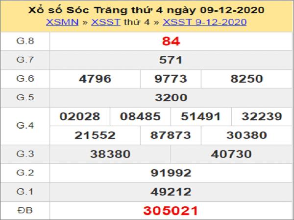Phân tích XSST ngày 16/12/2020- xổ số sóc trăng chuẩn