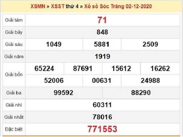 Dự đoán KQXSST ngày 09/12/2020- xổ số sóc trăng hôm nay