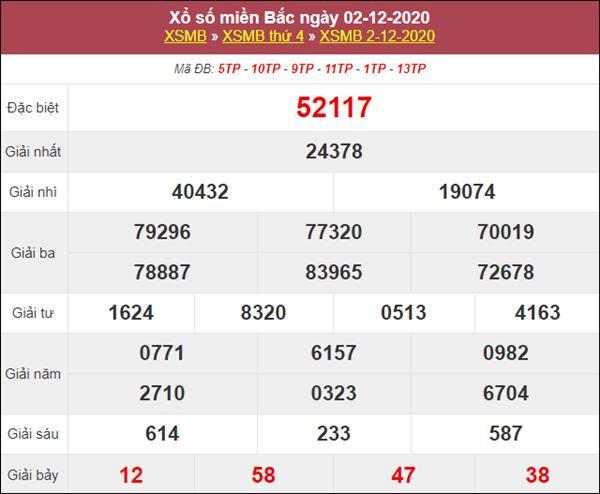 Thống kê XSMB 3/12/2020 chốt số đẹp miền Bắc miễn phí