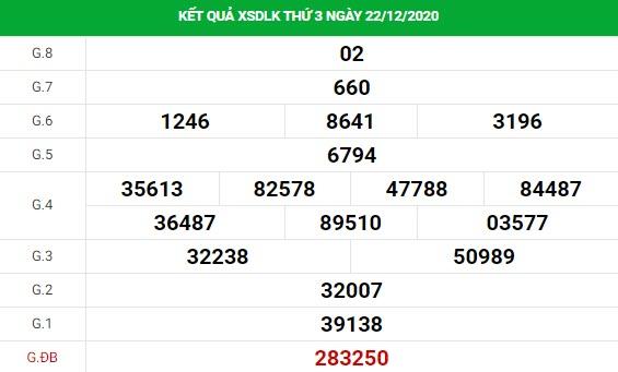 Phân tích kết quả XS Daklak ngày 29/12/2020