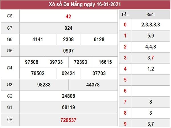 Phân tích XSDNG 20/1/2021