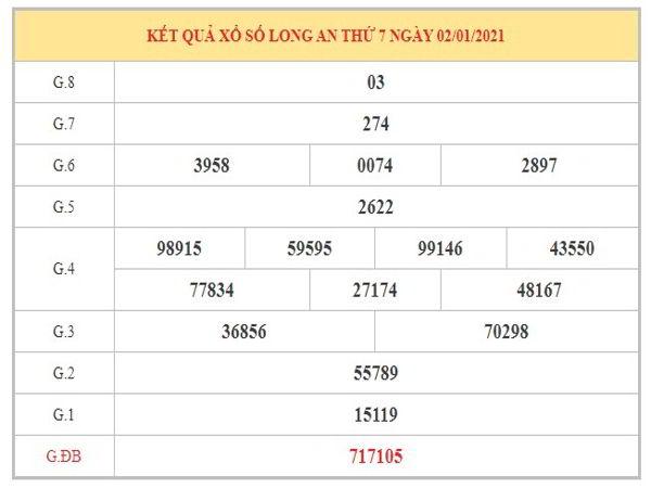 Nhận định XSLA ngày 9/1/202 dựa trên kết quả kì trước