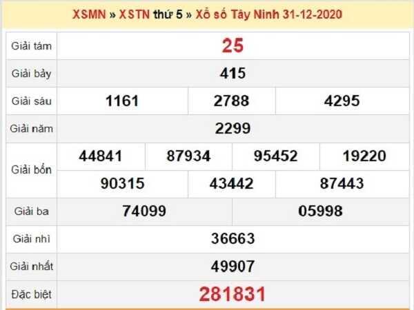 Tổng hợp phân tích KQXSTN ngày 07/01/2021- xổ số tây ninh