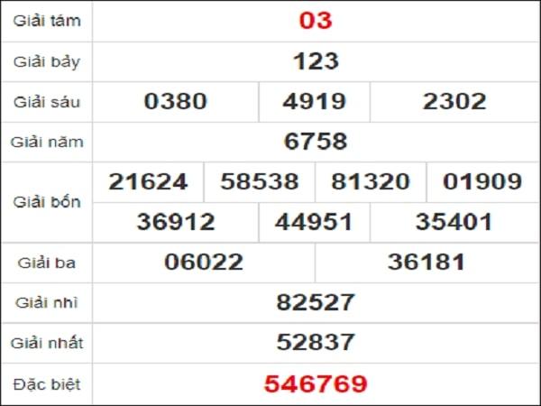 Quay thử xổ số Quảng Nam ngày 23/2/2021