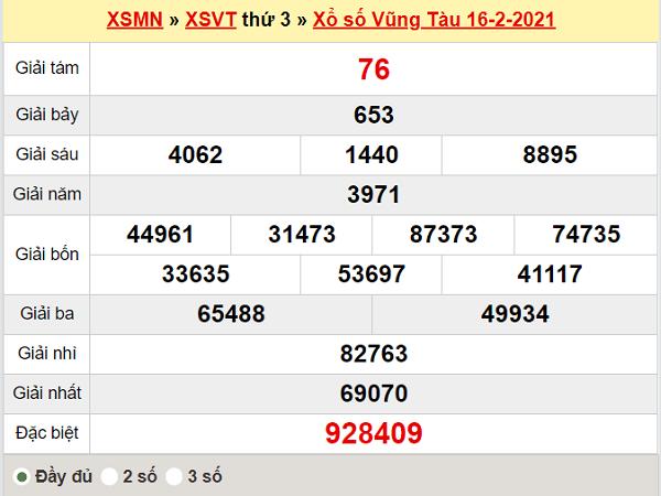 Thống kê XSVT 23/2/2021