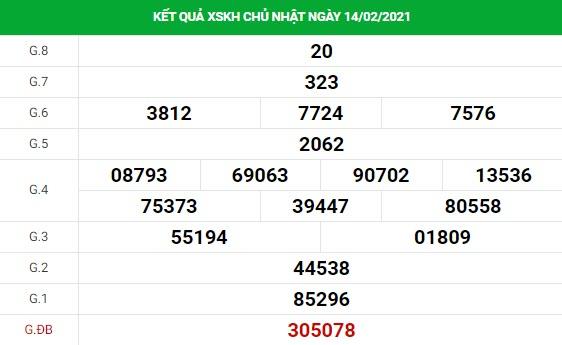 Soi cầu dự đoán XS Khánh Hòa Vip ngày 17/02/2021