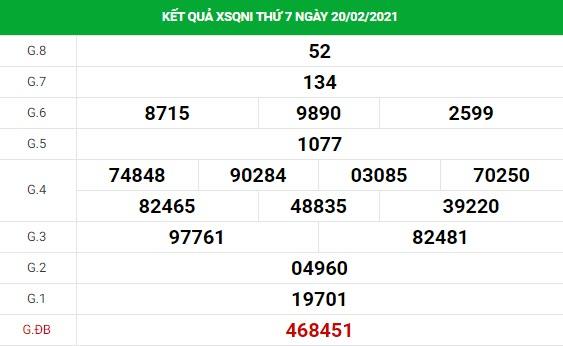 Phân tích kết quả XS Quảng Ngãi ngày 27/02/2021