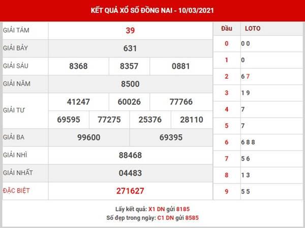 Thống kê KQXS Đồng Nai thứ 4 ngày 17/3/2021