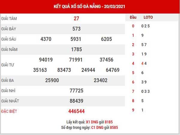 Phân tích XSDNG ngày 24/3/2021 - Phân tích KQXS Đà Nẵng thứ 4