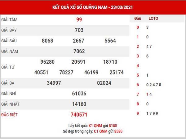 Phân tích XSQNM ngày 30/3/2021 - Phân tích đài xổ số Quảng Nam thứ 3