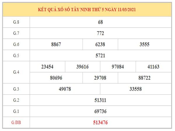 Nhận định KQXSTN ngày 18/3/2021 dựa trên kết quả kỳ trước
