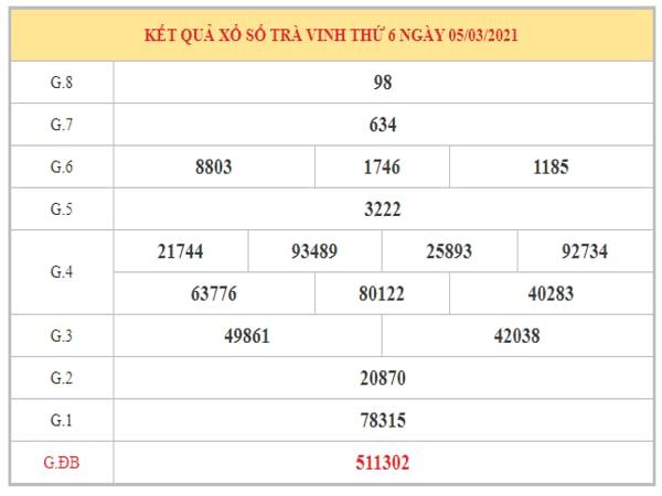 Phân tích KQXSTV ngày 12/3/2021 dựa trên kết quả kỳ trước
