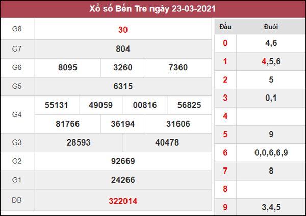 Nhận định KQXS Bến Tre 30/3/2021 thứ 3 chi tiết nhất