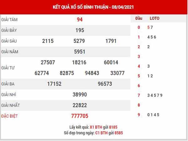 Thống kê XSBTH ngày 15/4/2021 - Thống kê xổ số Bình Thuận thứ 5