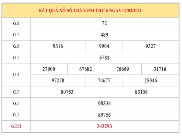 Dự đoán XSTV ngày 9/4/2021 dựa trên kết quả kì trước