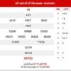 Soi cầu XSTG ngày 9/5/2021 - Soi cầu đài xổ số Tiền Giang chủ nhật