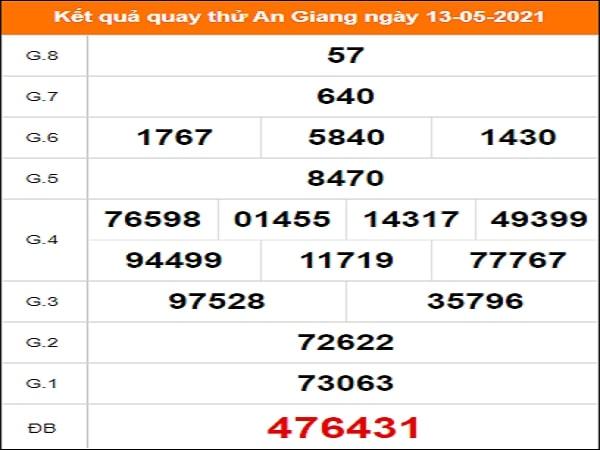 Quay thử xổ số An Giang ngày 13/5/2021