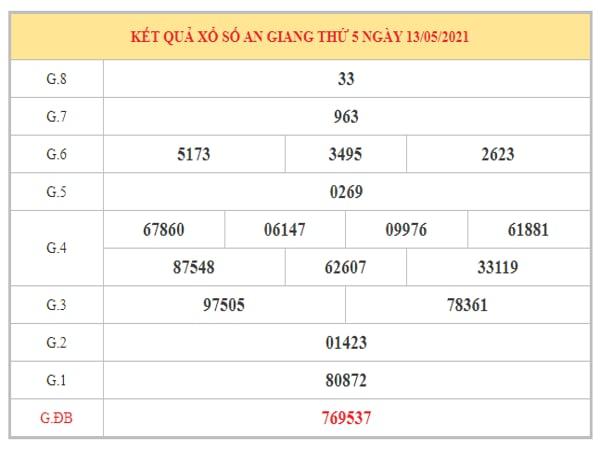 Dự đoán XSAG ngày 20/5/2021 dựa trên kết quả kì trước