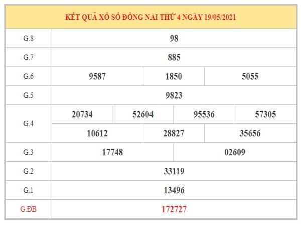 Nhận định KQXSDN ngày 26/5/2021 dựa trên kết quả kì trước