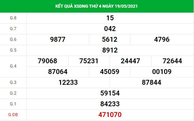 Phân tích kết quả XS Đà Nẵng ngày 22/05/2021