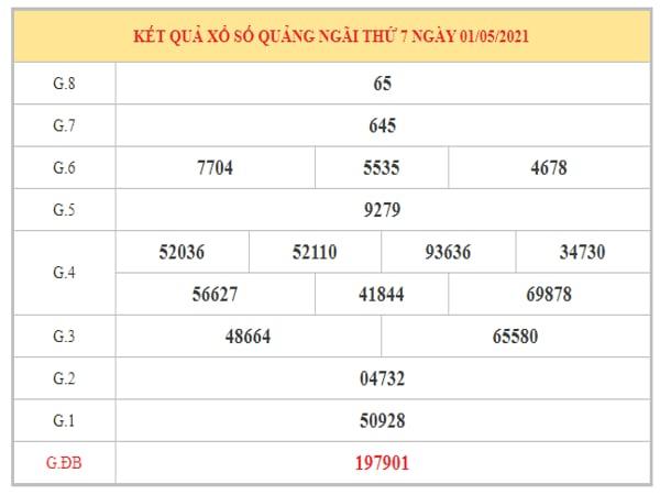 Soi cầu XSQNG ngày 8/5/2021 dựa trên kết quả kì trước