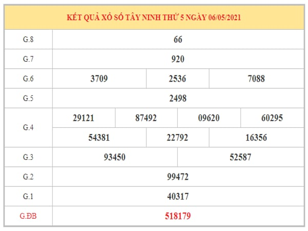 Soi cầu XSTN ngày 13/5/2021 dựa trên kết quả kì trước