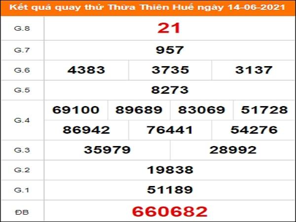 Quay thử xổ số Thừa Thiên Huế ngày 14/6/2021