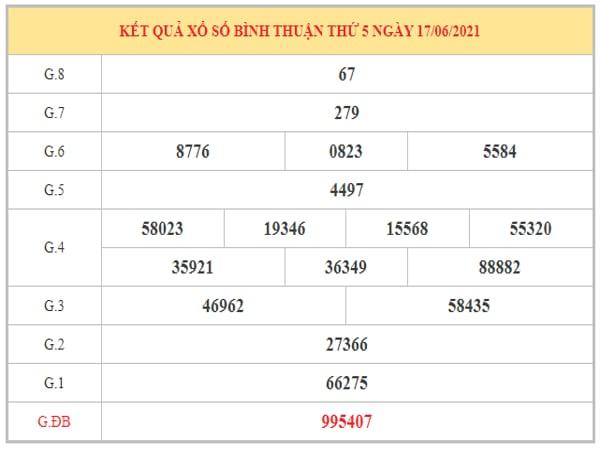 Soi cầu XSBTH ngày 24/6/2021 dựa trên kết quả kì trước