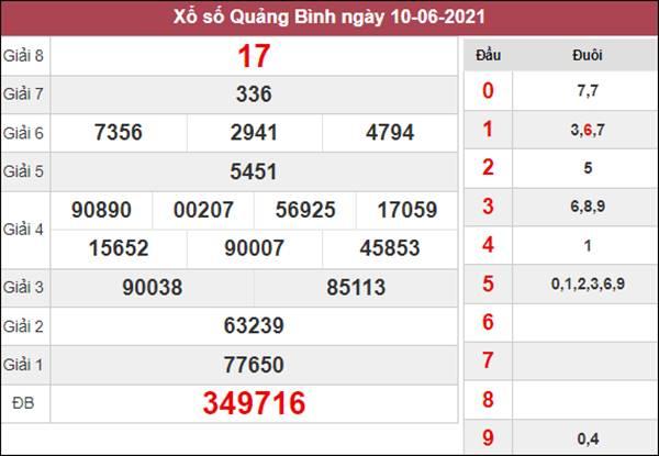 Dự đoán XSQB 17/6/2021 chốt KQXS Quảng Bình thứ 5