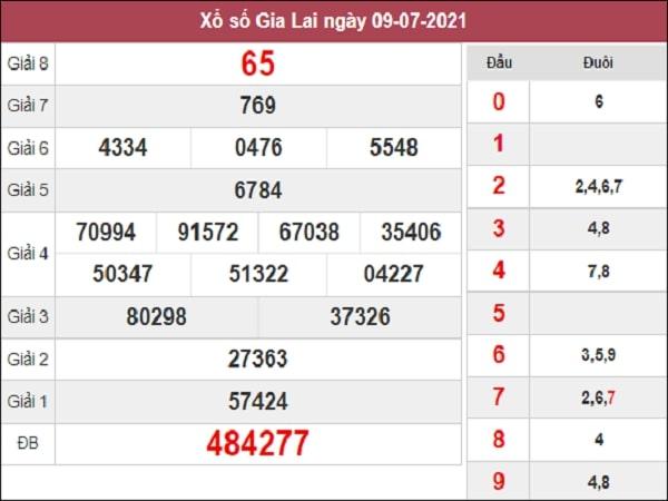 Phân tích XSGL 16/7/2021