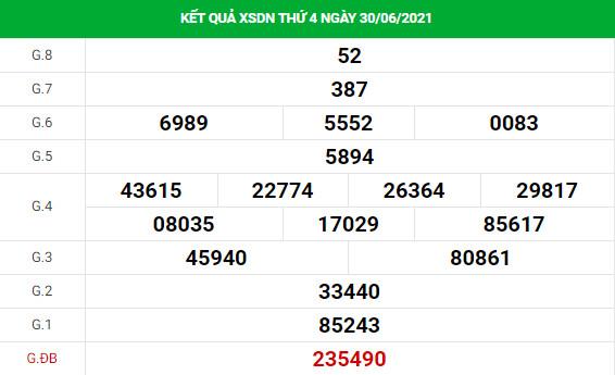 Soi cầu dự đoán xổ số Đồng Nai 7/7/2021 chuẩn xác