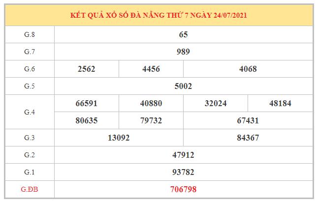 Thống kê KQXSDNG ngày 28/7/2021 dựa trên kết quả kì trước