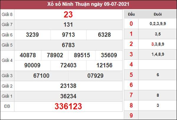 Nhận định KQXS Ninh Thuận 16/7/2021 thứ 6 cùng cao thủ