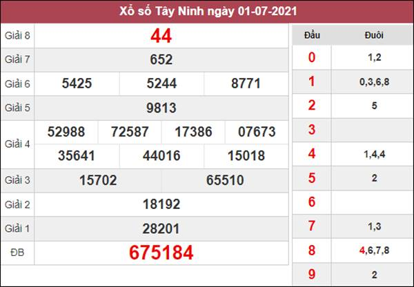 Soi cầu XSTN 8/7/2021 chốt bạch thủ lô Tây Ninh thứ 5
