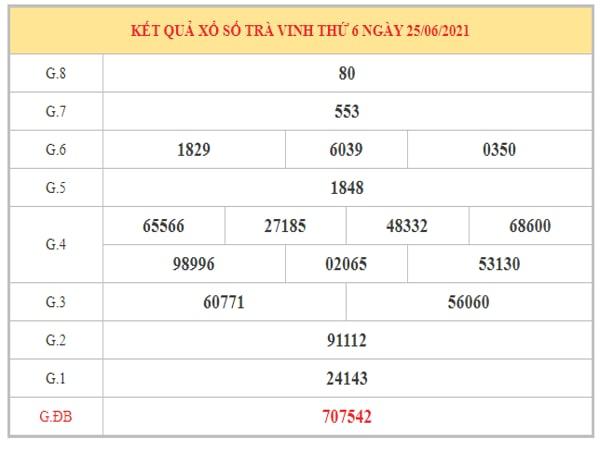 Dự đoán XSTV ngày 2/7/2021 dựa trên kết quả kì trước