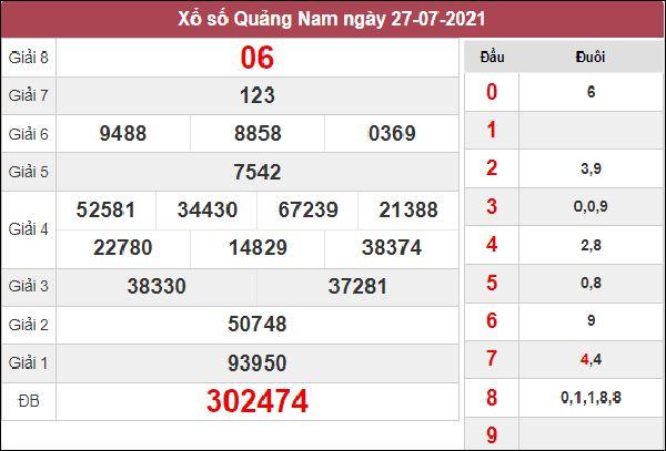 Thống kê KQXSQNM 3/8/2021 thứ 3 chốt số giờ hoàng đạo