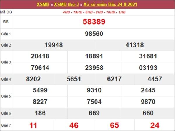 Soi Cầu XSMB 25-08-2021
