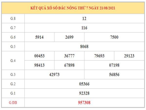 Thống kê KQXSDNO ngày 28/8/2021 dựa trên kết quả kì trước