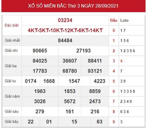 Thống kê XSMB 29/9/2021 chốt số đài Bắc Ninh thứ 4