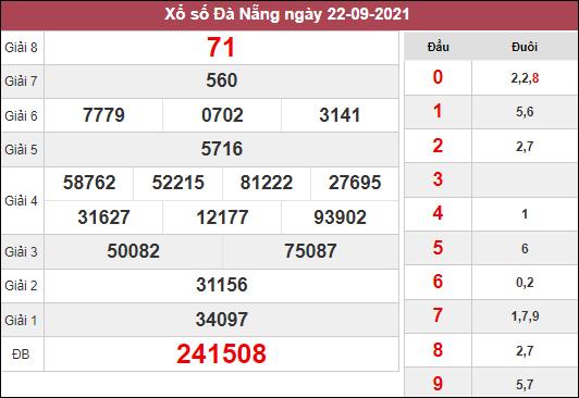 Soi cầu KQXSDNG ngày 25/9/2021 dựa trên kết quả kì trước