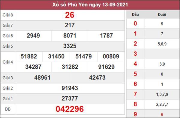 Nhận định KQXSPY 20/9/2021 thứ 2 chốt cầu VIP Phú Yên