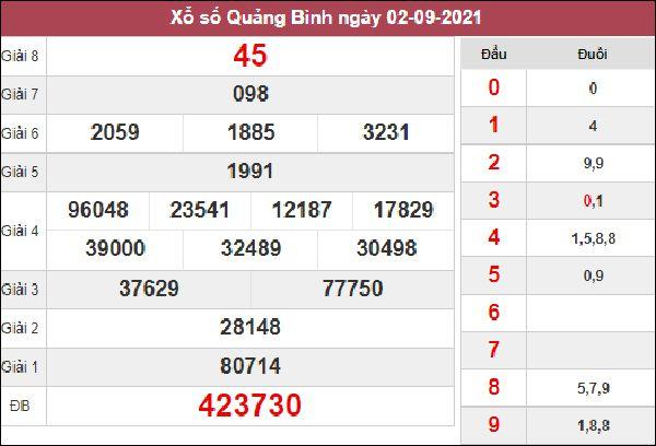 Soi cầu XSQB 9/9/2021 chốt song thủ giải đặc biệt