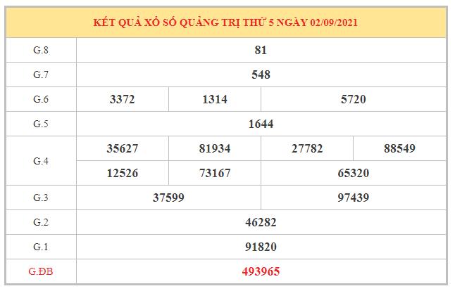 Nhận định KQXSQT ngày 9/9/2021 dựa trên kết quả kì trước