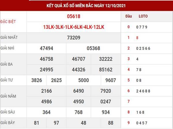 Thống lê xổ số MB 13/10/2021 - Dự đoán lô thứ 4 hôm nay